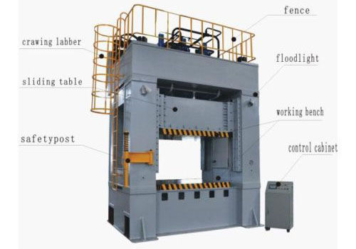 Pic Of Machinery Components : Hydraulic press machine for bending shaping china